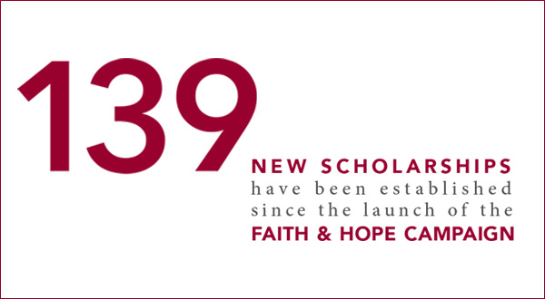 139 new scholarships have been established since the launch of the Faith & Hope campaign
