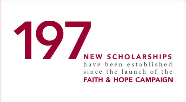 197 new scholarships have been established since the launch of the Faith & Hope campaign