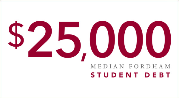 The median Fordham student debt is $25,000.