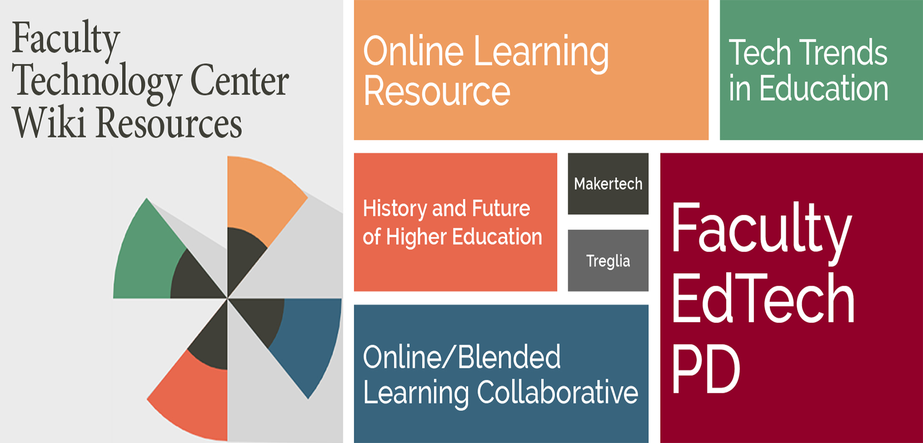 Graphic showing EdTech resources