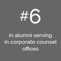 FLS Corporate Counseling Statistic