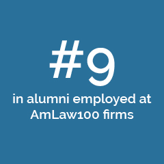 #9 in alumni employed at AmLaw100 firms