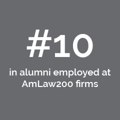 #10 in alumni employed at AmLaw200 firms