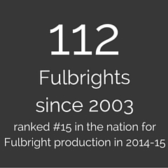 112 Fulbrights since 2003. Ranked #15 in the nation for Fulbright Production in 2014-15