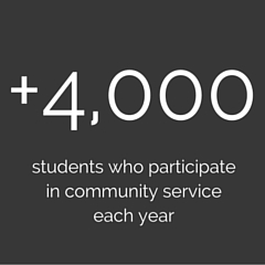 +4000 students who participate in community service each year