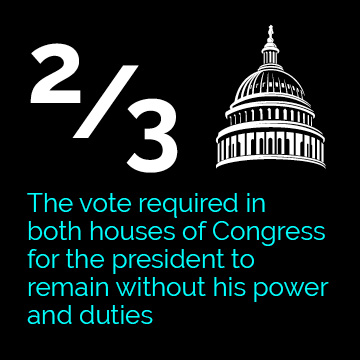 2/3–the vote required in both houses of Congress for the president to remain without his power and duties