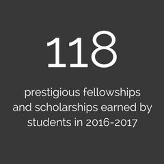 118 prestigious fellowships and scholarships earned by students in 2016-2017