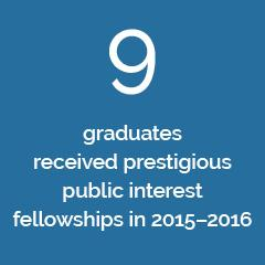 Fordham Law Network Effect Public Interest Fellowships